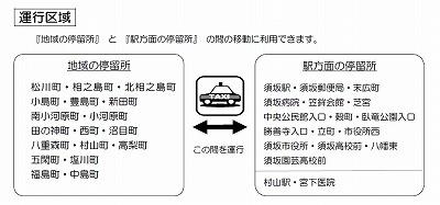 長野電鉄バス運行区域